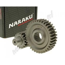 Rapport long Naraku 17/36 + 31%