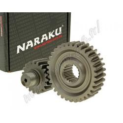 Rapport long Naraku 19/34 + 42%