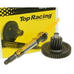 Rapport long 139qmb +17% top racing