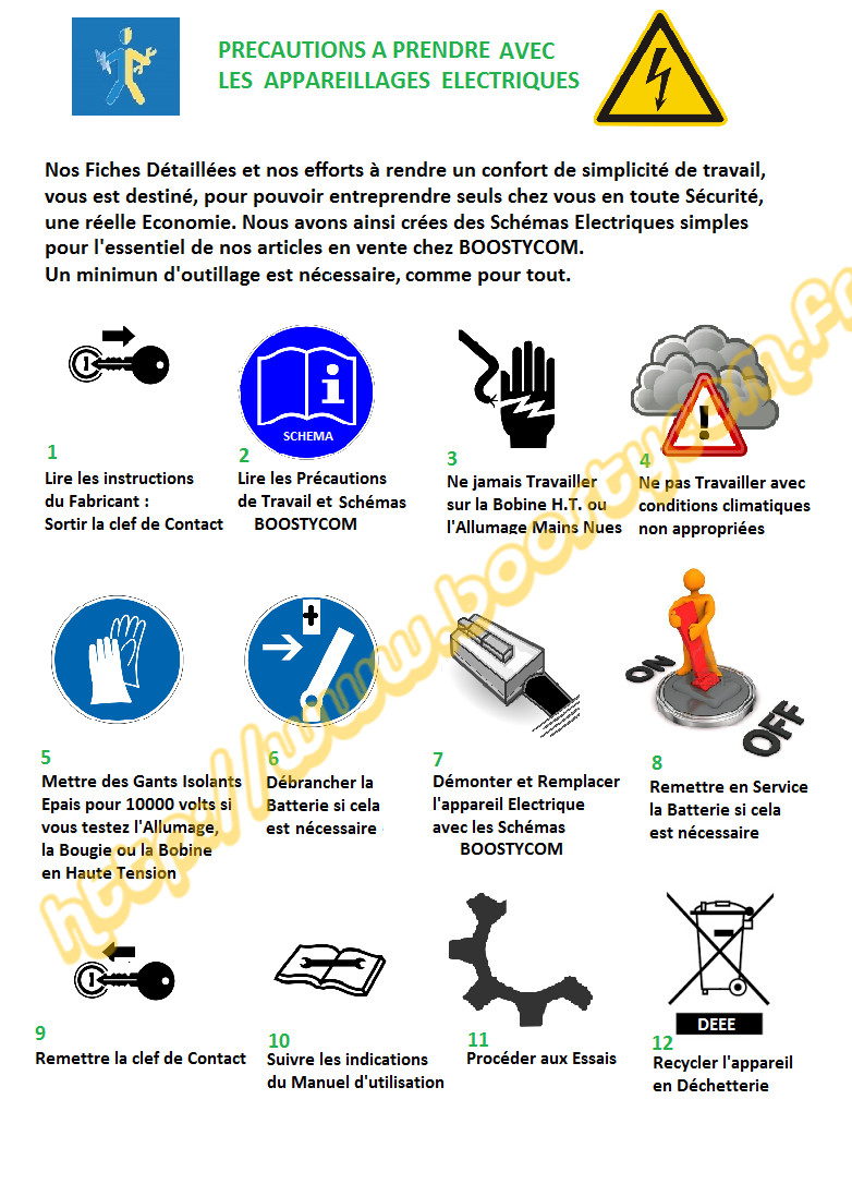 guide electrique