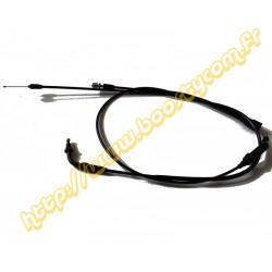 Cable de Gaz Sanli spirit